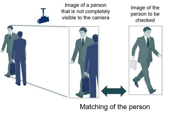 NEC develops new identification technology